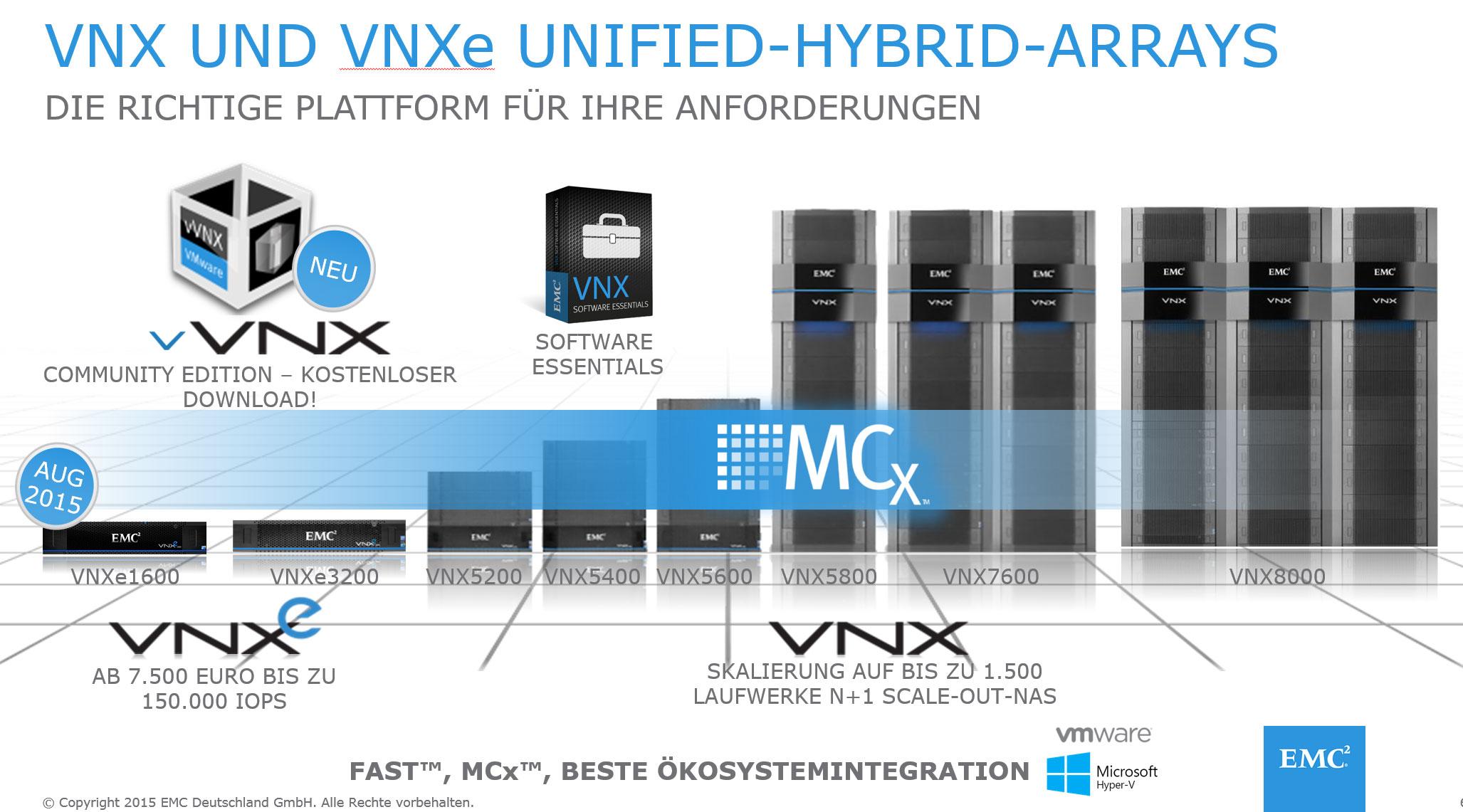 VNX und VNXe unified hybrid Storage Arrays von EMC