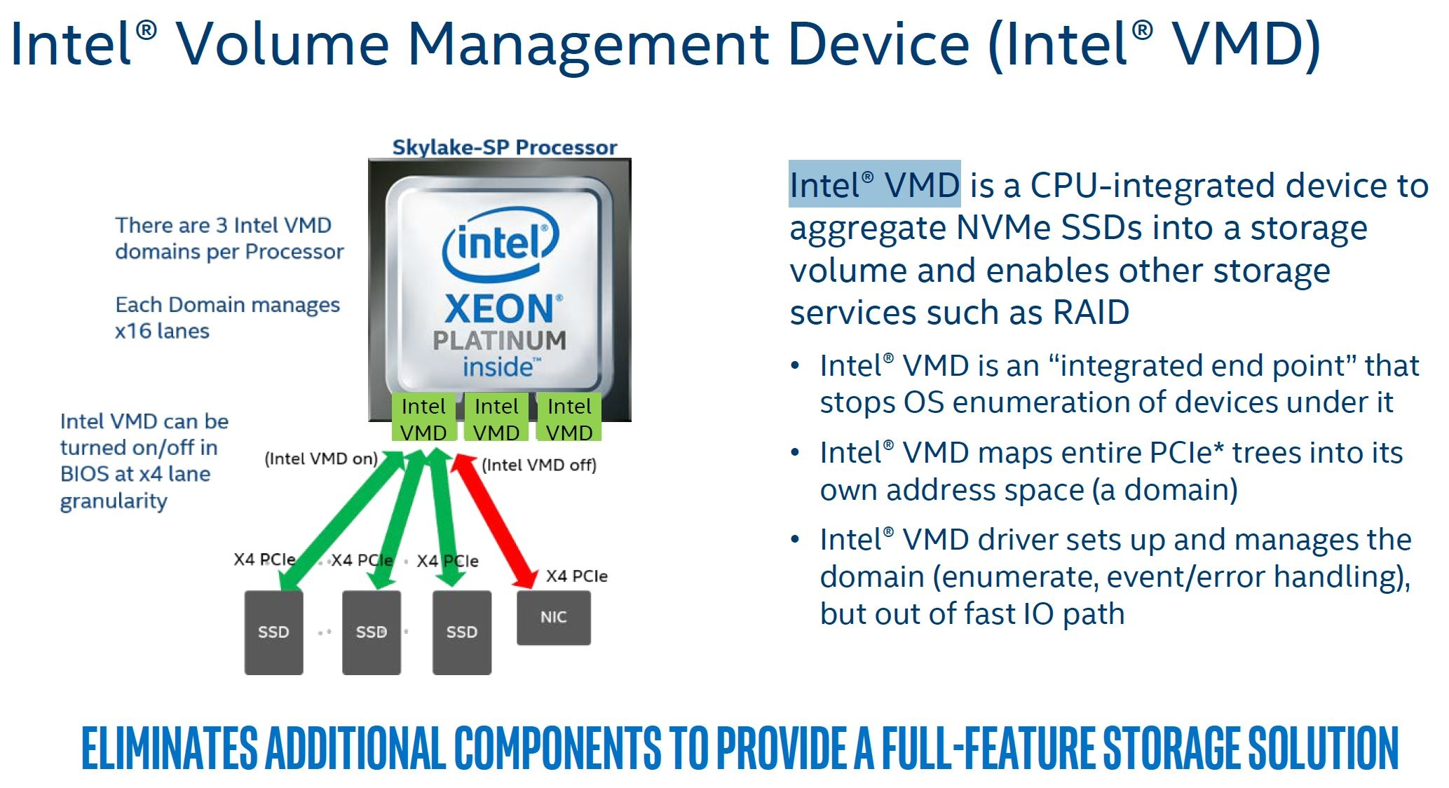 Intel® Volume Management Device (Intel® VMD)