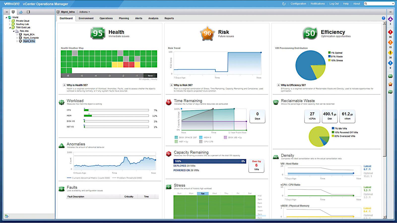 VMware vSphere mit Operations Management